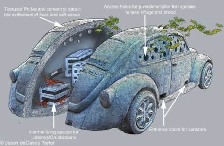 VW bug habitat plan. Jason deCaires Taylor.